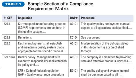 One Good Idea Compliance Requirement Matrix Requirements Compliance Matrix Template