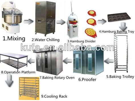 Industrial Bread Baking Equipment, View Bread Baking