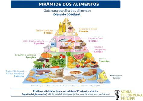 modelo de contestao alimentos 2016 pir 226 mide alimentar os segredos de uma dieta balanceada