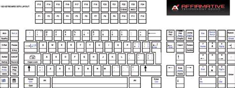 keyboard layout terminal affirmative 1229u 3270 terminal pc keyboard layout