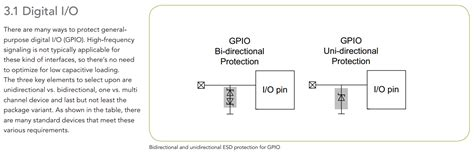 i2c protection diode i2c gpio esd protection electrical engineering stack exchange