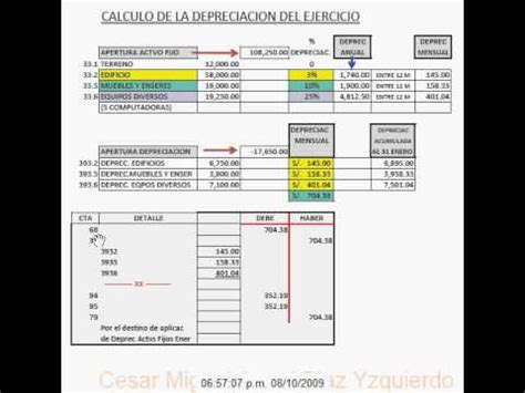 porcentajes de depreciacion de activos fijos bolivia ejemplo practico de la depreciacion de activos fijos