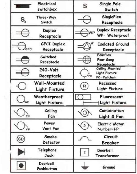 Kitchen Faucets Clearance symbole electrique definition et type branche technologie