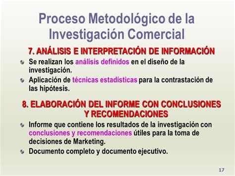investigacin de mercado monografiascom investigaci 243 n de mercados ppt p 225 gina 2 monografias com