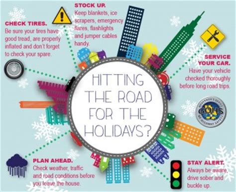 9 Tips For Traveling During The Holidays by Traveling 101 Spokane Postnet