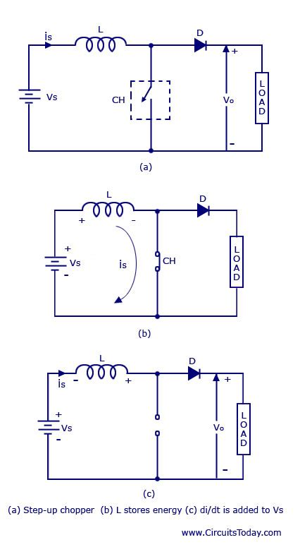 chopper circuit diagram choppers and types ac and dc chopper circuits