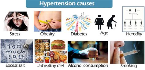 blood pressure swings causes hypertension high blood pressure homeopathic treatment