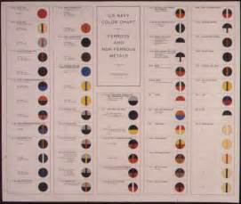 color of metals file u s navy color chart ferrous and non ferrous metals