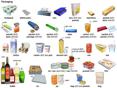 Is Kitchen A Noun by Pot 1 Noun Definition Pictures Pronunciation And Usage