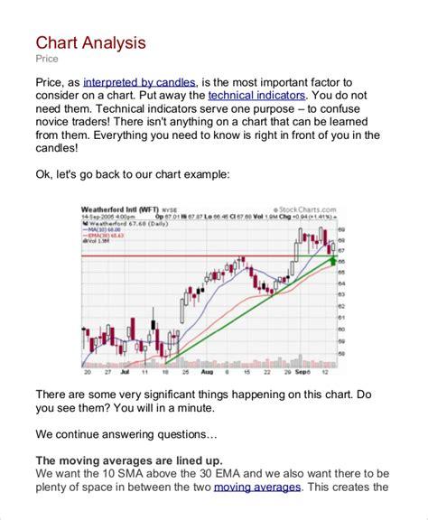swing documentation sle stock market analysis 5 documents in pdf