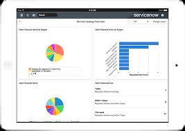 servicenow layout project online servicenow integration for project online