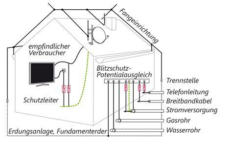 Blitzschutz Einfamilienhaus Kosten by Blitzschutz Din En 62305