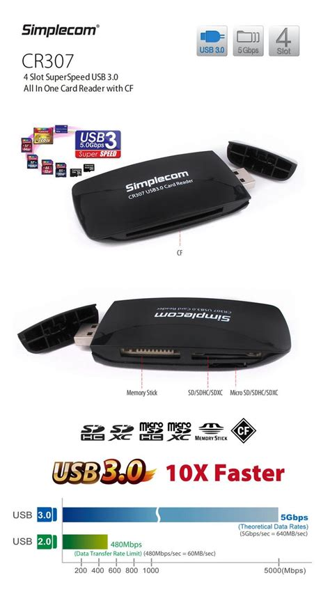 Card Reader 4 Slot All In 1 Epro T1910 4 new simplecom cr307 usb 3 0 all in one card reader 4 slot