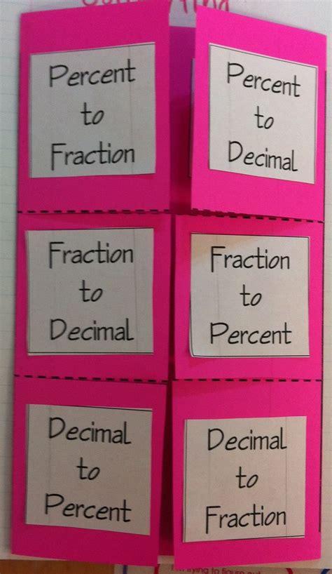 Fraction Amp Decimal Converstion Flip Book Homeschjool