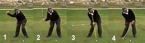 no release golf swing understanding the club release phenomenon