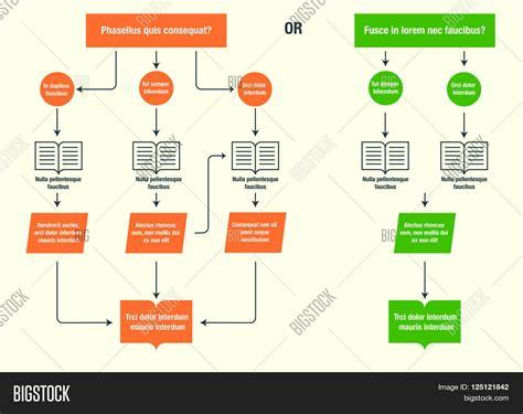 flowchart workflow flowchart workflow create a flowchart