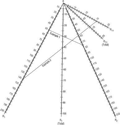resistor parallel pdf parallel resistance nomograph edn