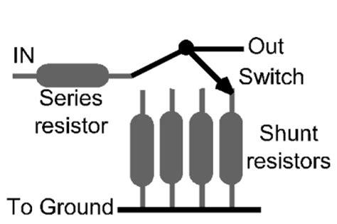 shunt attenuator concept