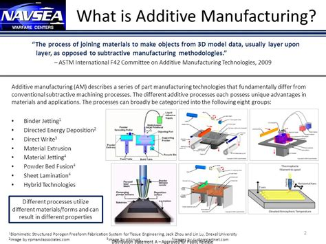 design for hybrid manufacturing additive manufacturing ppt video online download