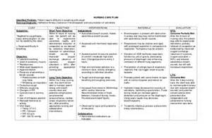 Asthma Care Plan Template by Nursing Care Plans Concept Map Bronhial Asthma