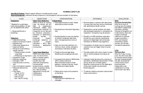 interventions for impaired comfort nursing care plans concept map bronhial asthma
