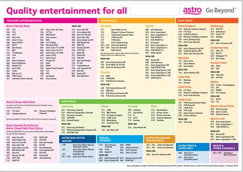 Harga Channel Astro Njoi packages astro b yond info
