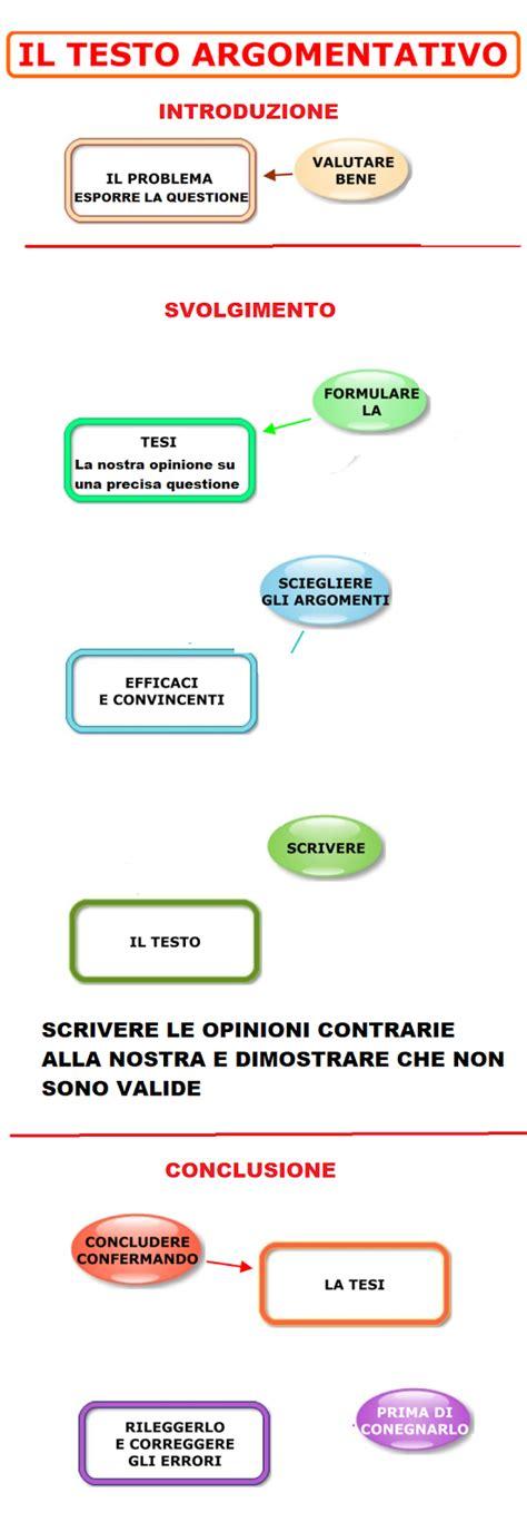 testo argomentativo bullismo frengus antologia il testo argomentativo e regolativo