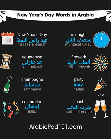 words to say during new year how to say happy new year in arabic arabicpod101