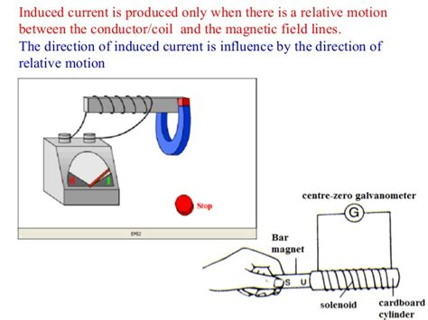 electromagnetic induction is employed in electromagnetic induction
