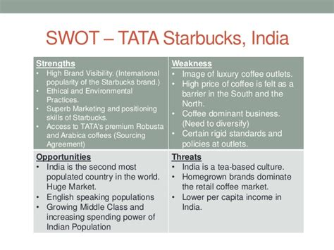 Luxury Power Outlets by Coffee Kiosk Market India Road Ahead For Tata Starbucks