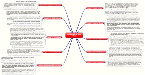 dr jekyll and mr hyde themes gcse imindq dr jekyll and mr hyde plot mind map biggerplate