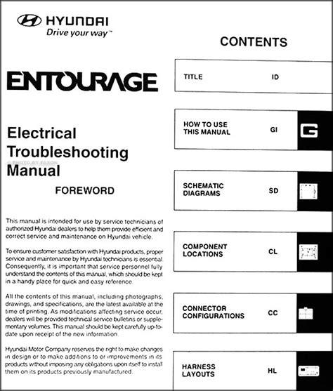 2001 hyundai accent ecu wiring diagram efcaviation