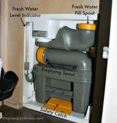 need simple diagram for fresh water system irv2 forums