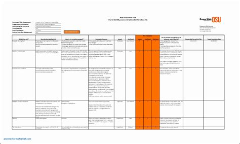 enterprise risk management report template cool risk