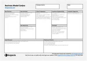 Business Model Canvas Template by Our Free Business Model Canvas Template