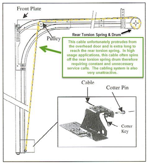 Overhead Door Parts Best Garage Door Parts Image Home Overhead Door Legacy 696cd B Manual