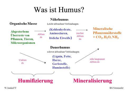 Was Ist Humus by Humus Eine Voll Ppt Herunterladen