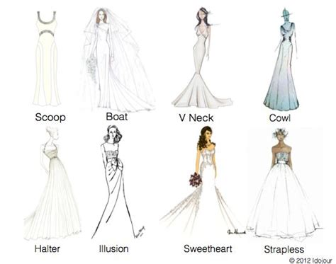 Wedding Dresses By Type by Wedding Dress Necklines Fashion Illustrations Croquis