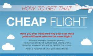 cheapflights infographic shows how airlines really work out the cost of your plane ticket
