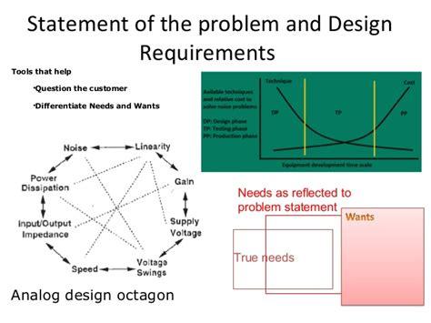 analog layout questions design for emi emc by vemana shankar raja