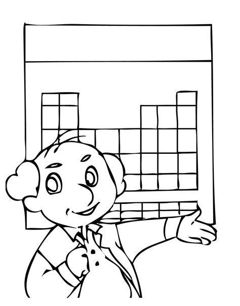 periodic table coloring worksheet coloring pages