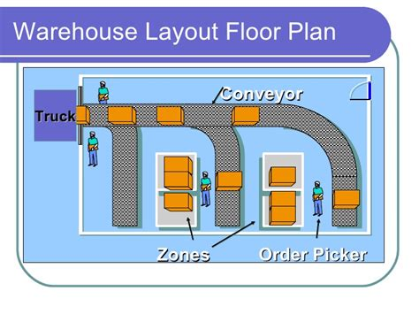 warehouse receiving layout layout