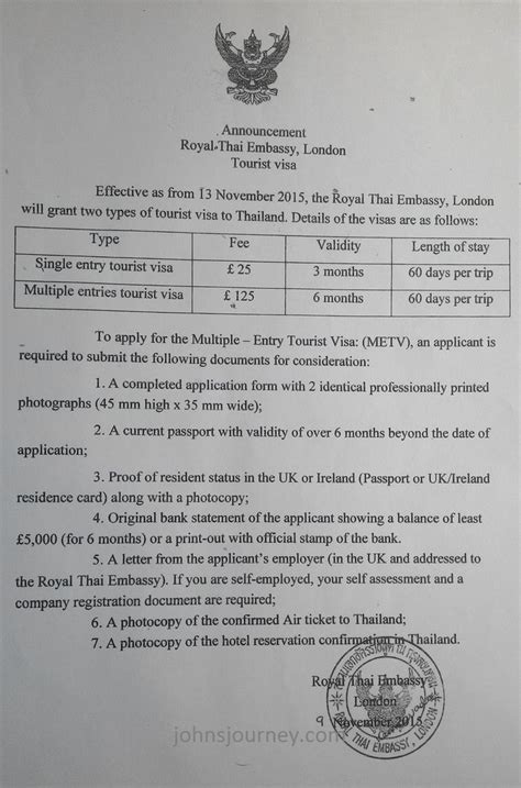 Invitation Letter For Visa On Arrival Thailand invitation letter sle for visa thailand proyectoportal