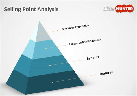 free unique value proposition powerpoint template free