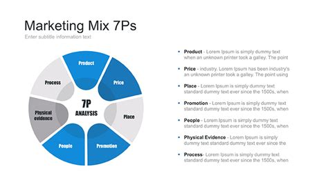 marketing mix research paper marketing mix 7ps entertainment research paper academic