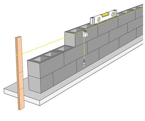 Comment Monter Un Mur 5043 by Comment Monter Un Mur En Parpaing Castorama