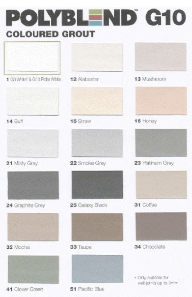 Polyblend Grout Renew Color Chart by Just A Figment Of Your Nervous System
