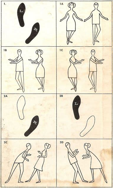 swing grundschritt basic lindy hop steps diagram cha cha cha steps