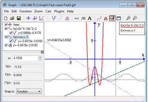 imagenes funciones matematicas dibuja gr 225 ficos matem 225 ticos para todas las funciones