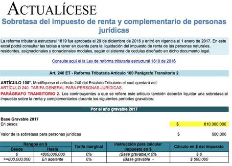 tabla de impuesto de renta 2015 colombia calculo impuesto de renta 2016 colombia impuesto a la